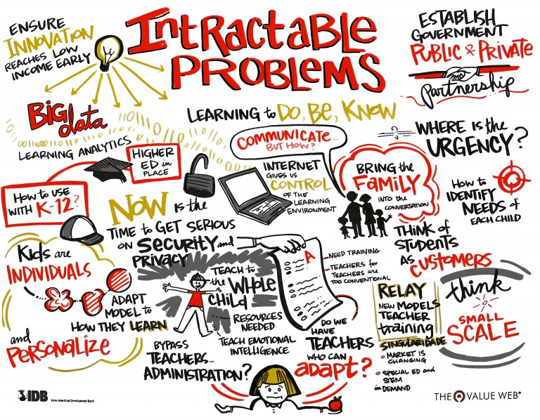 IDB_3of7_IntractableProblems