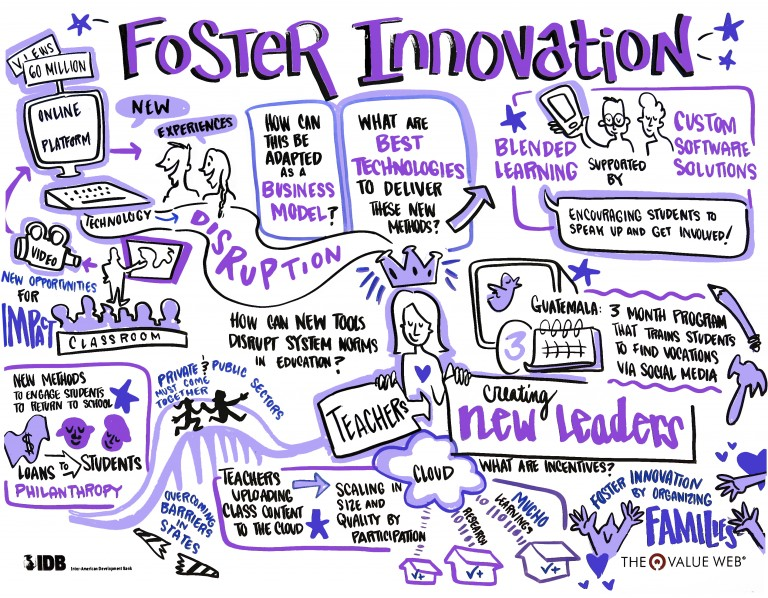 IDB_7of7_FosterInnovation